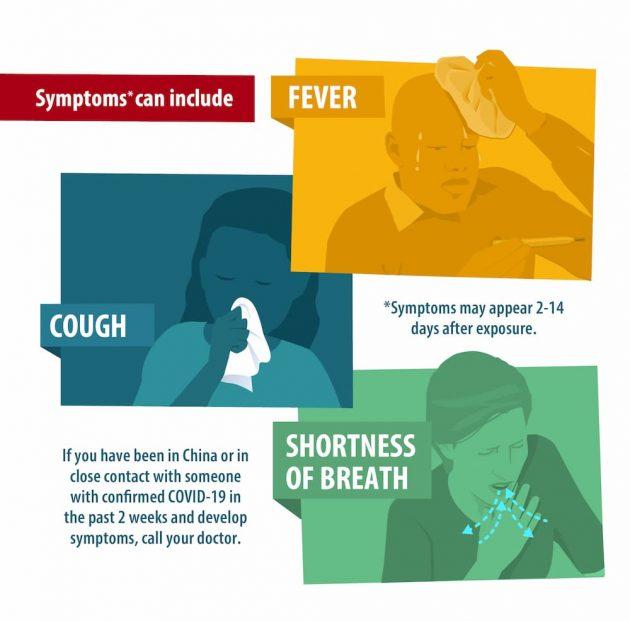 Coronavirus_symptoms